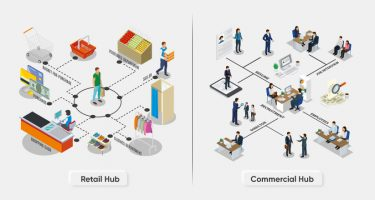 CP 67 – The Rising Commercial And Retail Hub Where You Should Be In 2020